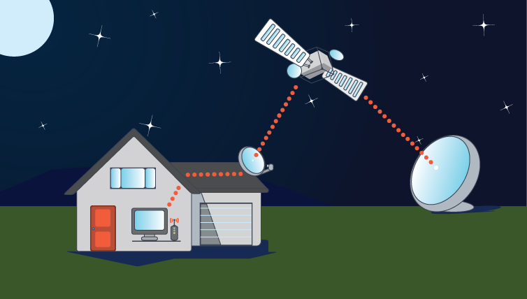 The Difference Between Satellite Internet and DSL